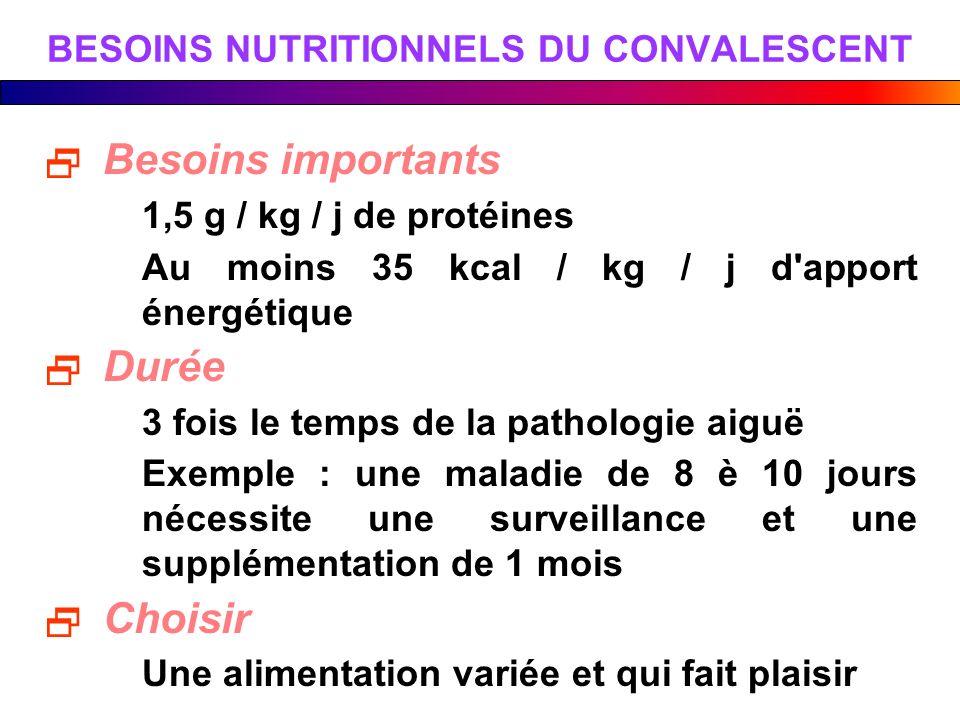 BESOINS NUTRITIONNELS DU CONVALESCENT Besoins importants 1,5 g / kg / j de protéines Au moins 35 kcal / kg / j d'apport énergétique Durée 3 fois le te