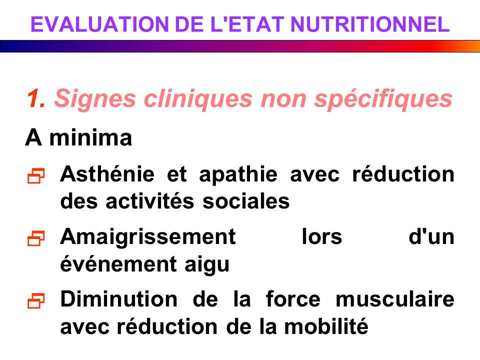 EVALUATION DE L'ETAT NUTRITIONNEL 1. Signes cliniques non spécifiques A minima Asthénie et apathie avec réduction des activités sociales Amaigrissemen