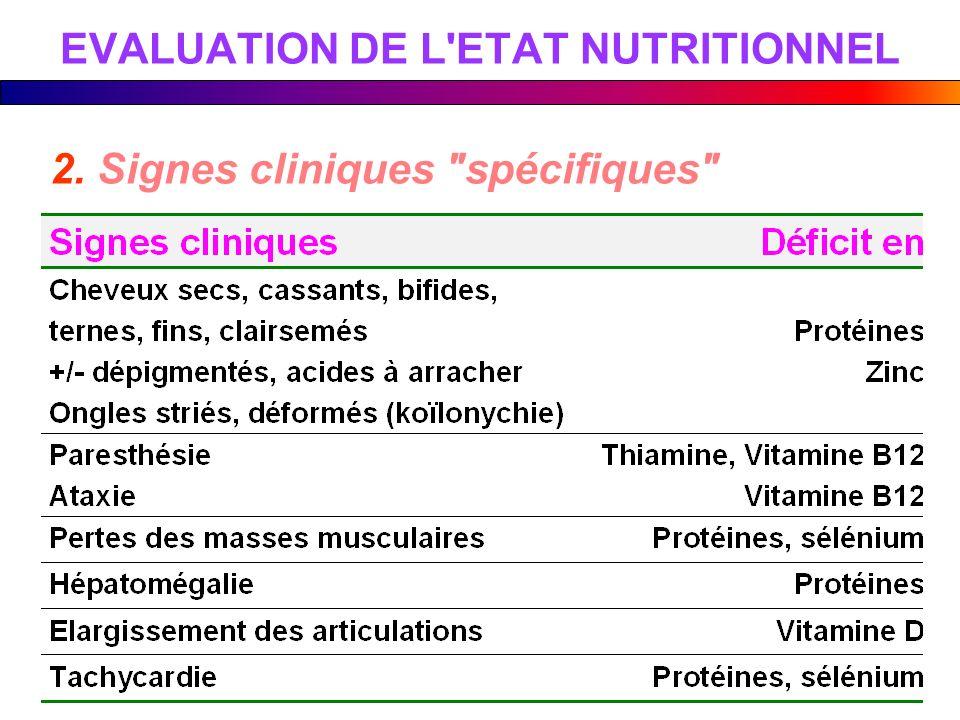 EVALUATION DE L'ETAT NUTRITIONNEL 2. Signes cliniques