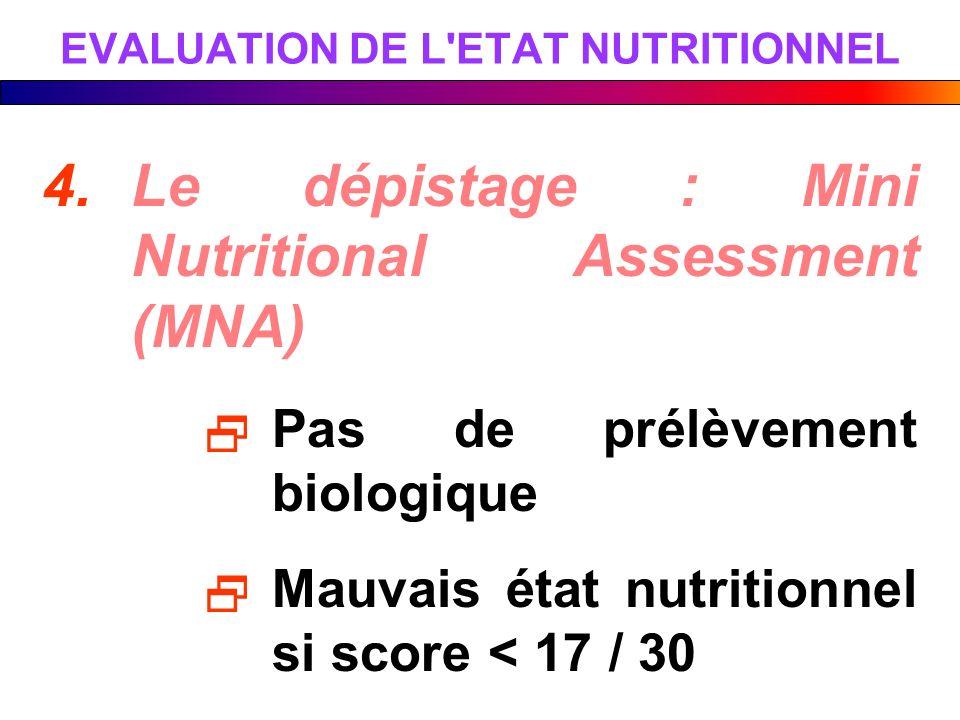 4.Le dépistage : Mini Nutritional Assessment (MNA) Pas de prélèvement biologique Mauvais état nutritionnel si score < 17 / 30 EVALUATION DE L'ETAT NUT