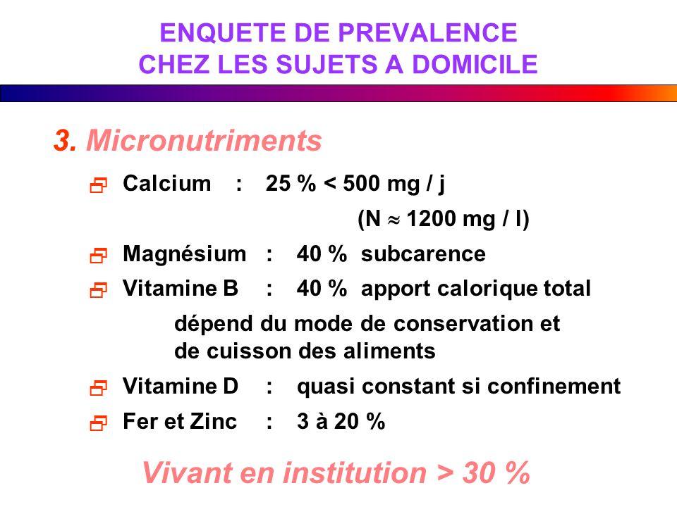 3. Micronutriments Calcium:25 % < 500 mg / j (N 1200 mg / l) Magnésium:40 % subcarence Vitamine B:40 % apport calorique total dépend du mode de conser