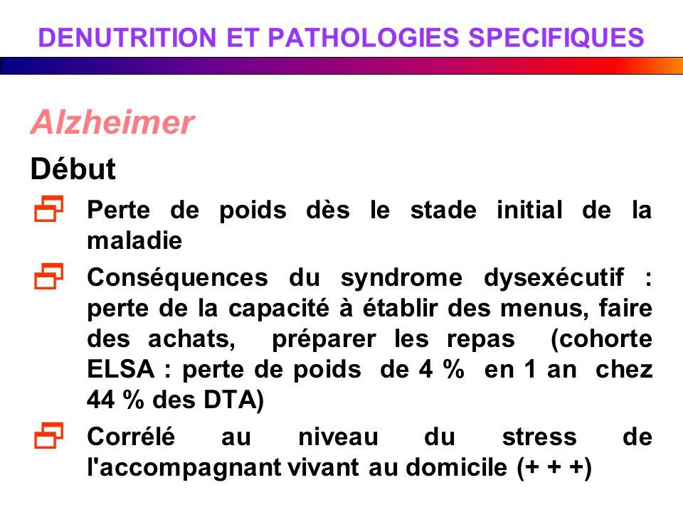 DENUTRITION ET PATHOLOGIES SPECIFIQUES Alzheimer Début Perte de poids dès le stade initial de la maladie Conséquences du syndrome dysexécutif : perte
