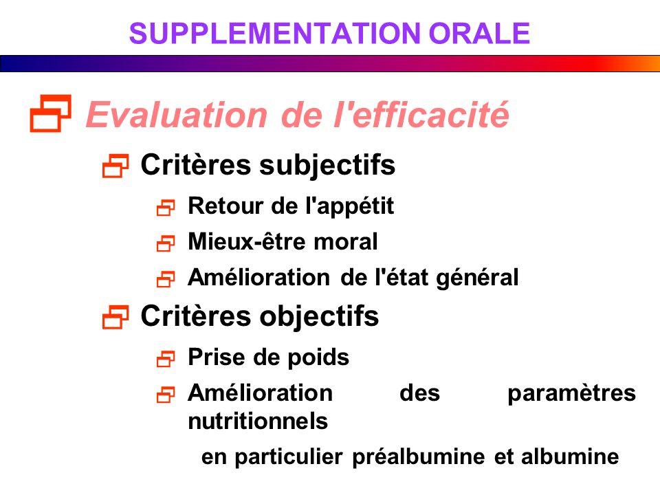 SUPPLEMENTATION ORALE Evaluation de l'efficacité Critères subjectifs Retour de l'appétit Mieux-être moral Amélioration de l'état général Critères obje