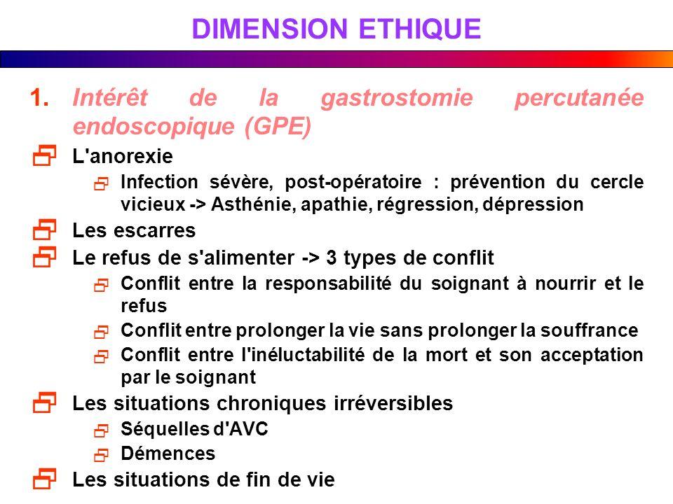 DIMENSION ETHIQUE 1.Intérêt de la gastrostomie percutanée endoscopique (GPE) L'anorexie Infection sévère, post-opératoire : prévention du cercle vicie