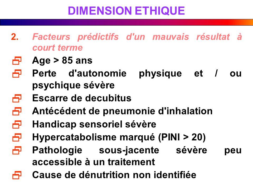 DIMENSION ETHIQUE 2.Facteurs prédictifs d'un mauvais résultat à court terme Age > 85 ans Perte d'autonomie physique et / ou psychique sévère Escarre d