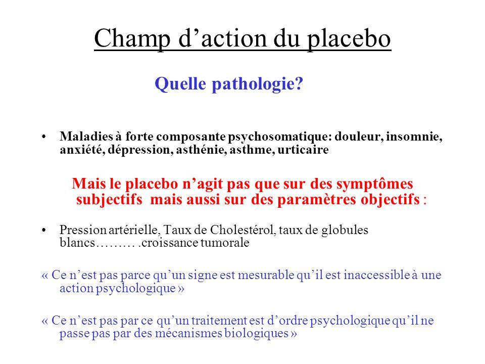 Champ daction du placebo Maladies à forte composante psychosomatique: douleur, insomnie, anxiété, dépression, asthénie, asthme, urticaire Mais le plac
