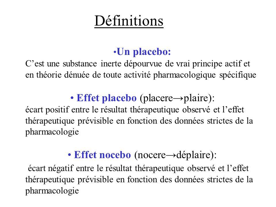 Introduction Un placebo: Cest une substance inerte dépourvue de vrai principe actif et en théorie dénuée de toute activité pharmacologique spécifique