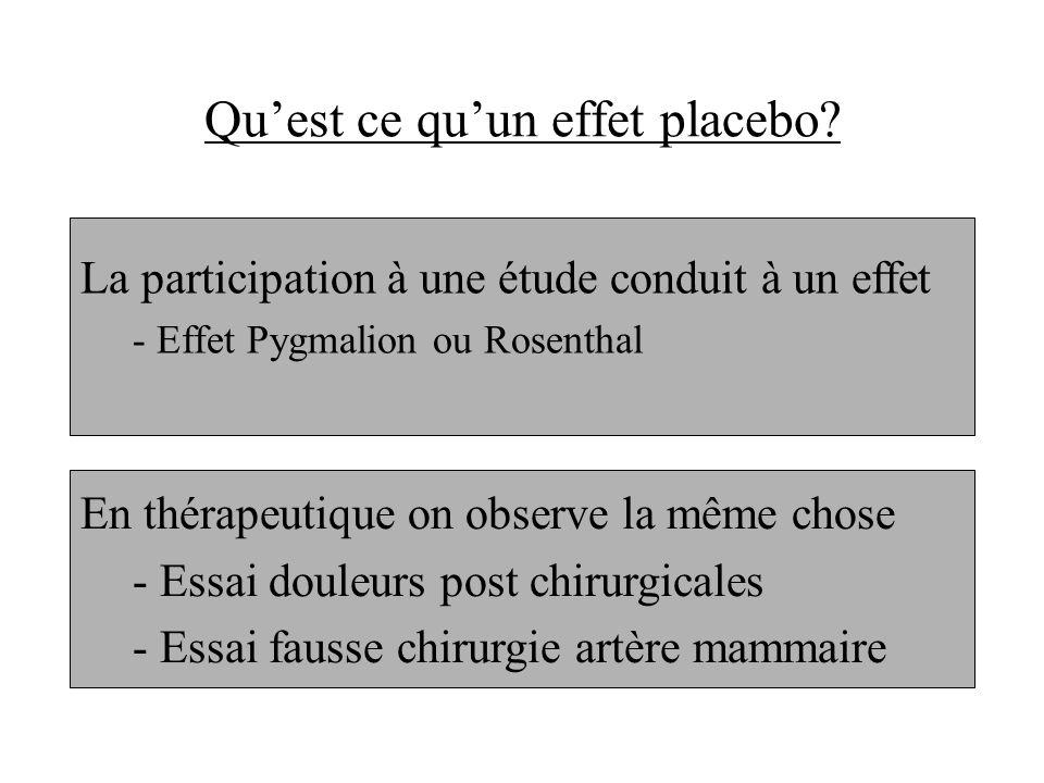 Quest ce quun effet placebo? En thérapeutique on observe la même chose - Essai douleurs post chirurgicales - Essai fausse chirurgie artère mammaire La