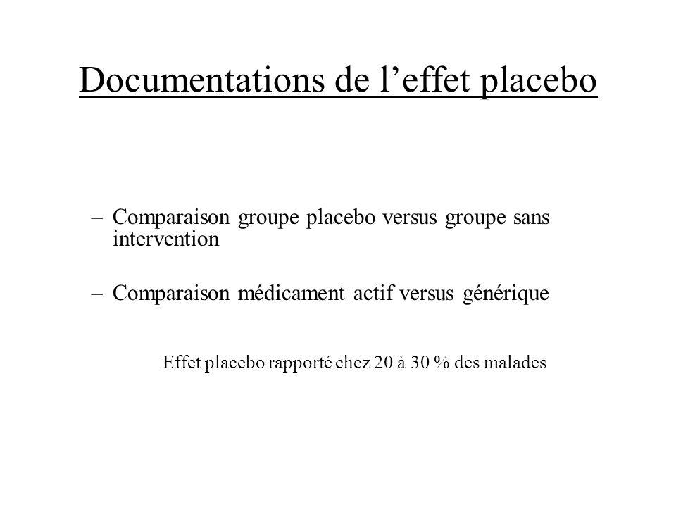 –Comparaison groupe placebo versus groupe sans intervention –Comparaison médicament actif versus générique Effet placebo rapporté chez 20 à 30 % des m
