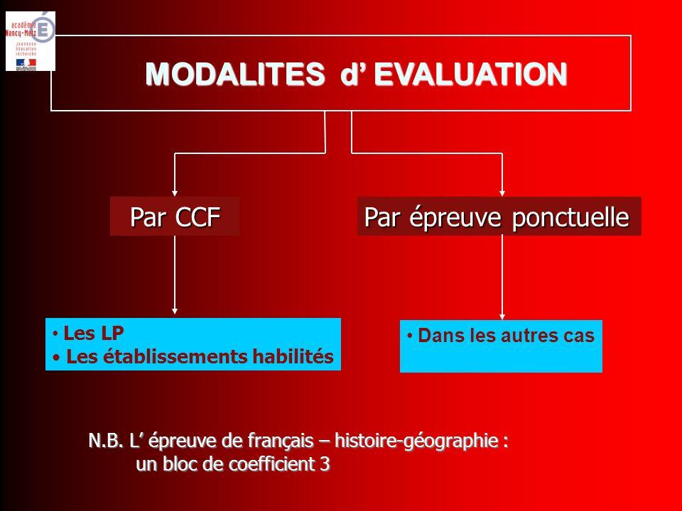 N.B. L épreuve de français – histoire-géographie : un bloc de coefficient 3 un bloc de coefficient 3 Les LP Les établissements habilités MODALITES d E