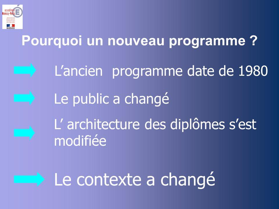 Lancien programme date de 1980 Le public a changé L architecture des diplômes sest modifiée Le contexte a changé Pourquoi un nouveau programme