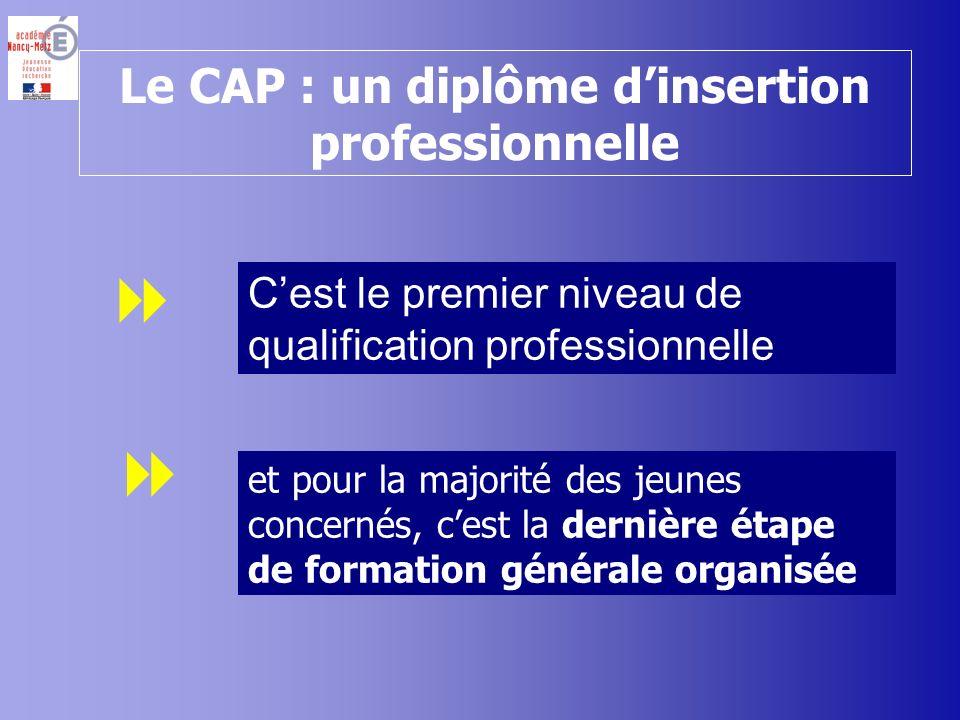 Le CAP : un diplôme dinsertion professionnelle Cest le premier niveau de qualification professionnelle et pour la majorité des jeunes concernés, cest la dernière étape de formation générale organisée