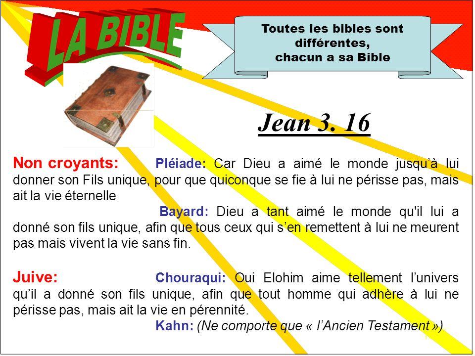 Jn3.16 B 1.3 Toutes les bibles sont différentes, chacun a sa Bible Œcuméniques: TOB: Dieu, en effet, a tant aimé le monde qu il a donné son Fils, son unique, pour que tout homme qui croit en lui ne périsse pas mais ait la vie éternelle.