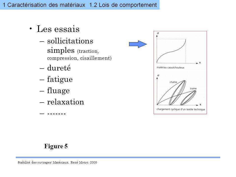Stabilité des ouvrages/ Matériaux.René Motro.