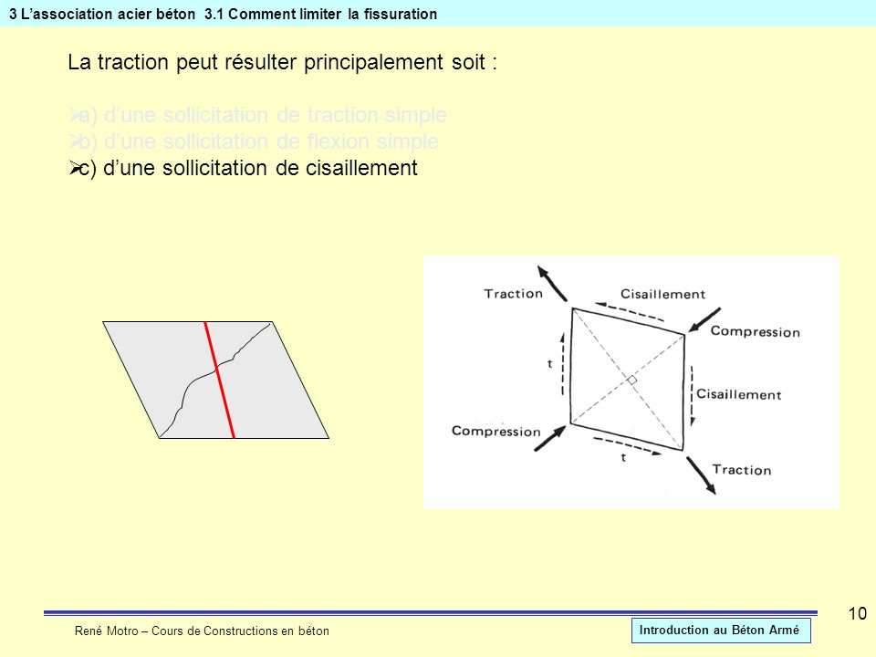 René Motro – Cours de Constructions en béton Introduction au Béton Armé 10 3 Lassociation acier béton 3.1 Comment limiter la fissuration La traction peut résulter principalement soit : a) dune sollicitation de traction simple b) dune sollicitation de flexion simple c) dune sollicitation de cisaillement
