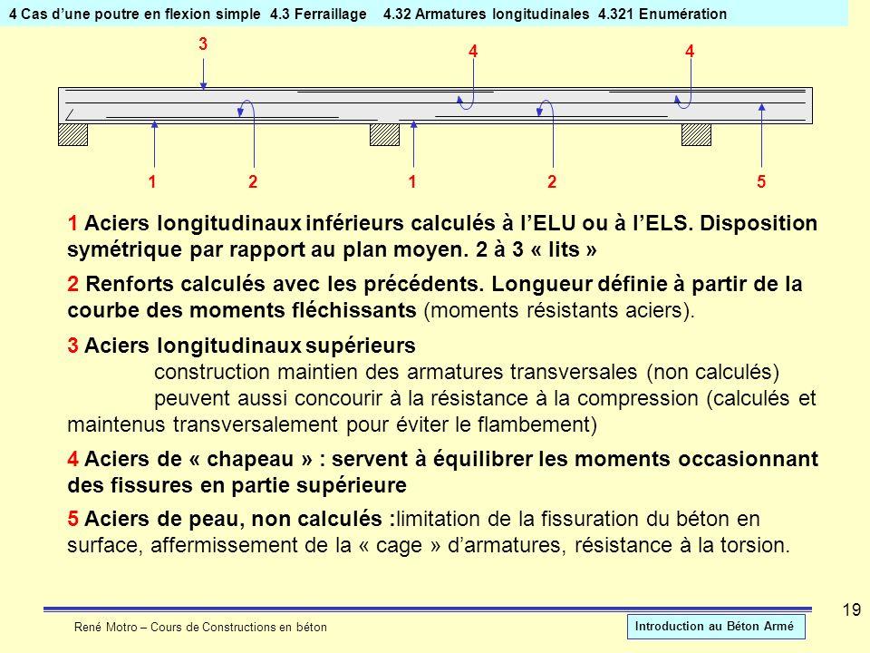 René Motro – Cours de Constructions en béton Introduction au Béton Armé 19 4 Cas dune poutre en flexion simple4.3 Ferraillage 4.32 Armatures longitudi