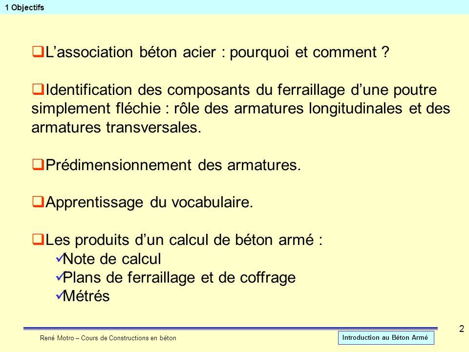 René Motro – Cours de Constructions en béton Introduction au Béton Armé 2 1 Objectifs Lassociation béton acier : pourquoi et comment ? Identification