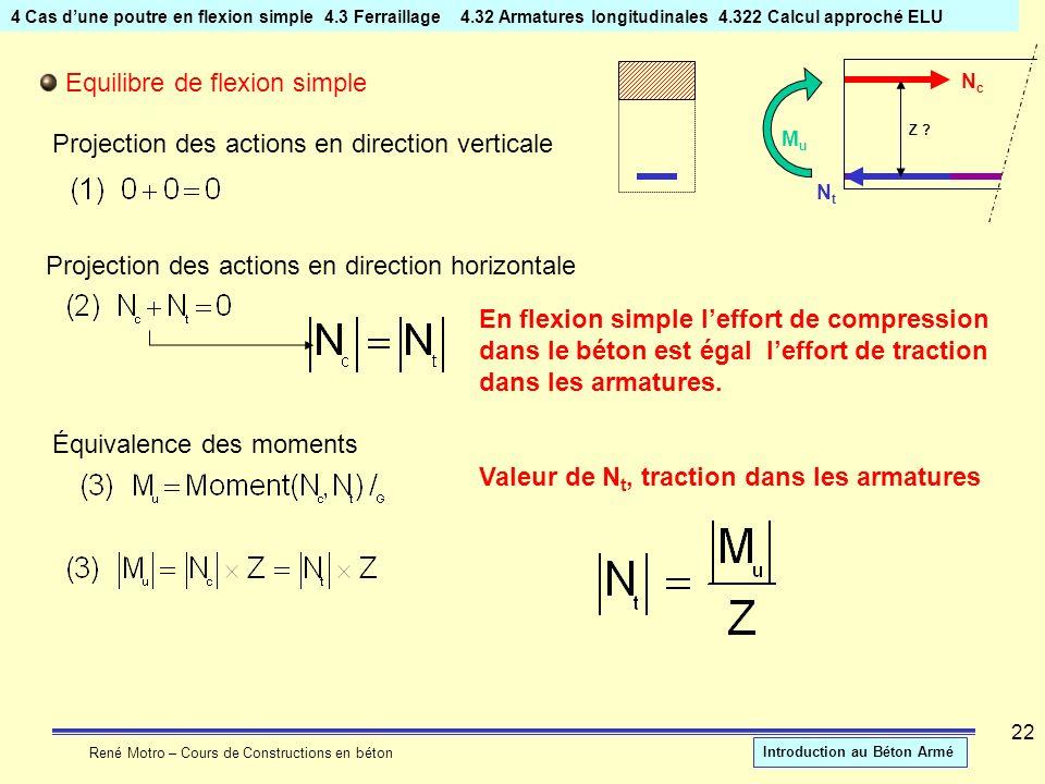 René Motro – Cours de Constructions en béton Introduction au Béton Armé 22 4 Cas dune poutre en flexion simple4.3 Ferraillage 4.32 Armatures longitudi