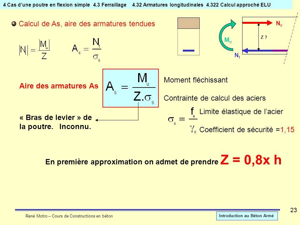 René Motro – Cours de Constructions en béton Introduction au Béton Armé 23 4 Cas dune poutre en flexion simple4.3 Ferraillage 4.32 Armatures longitudi