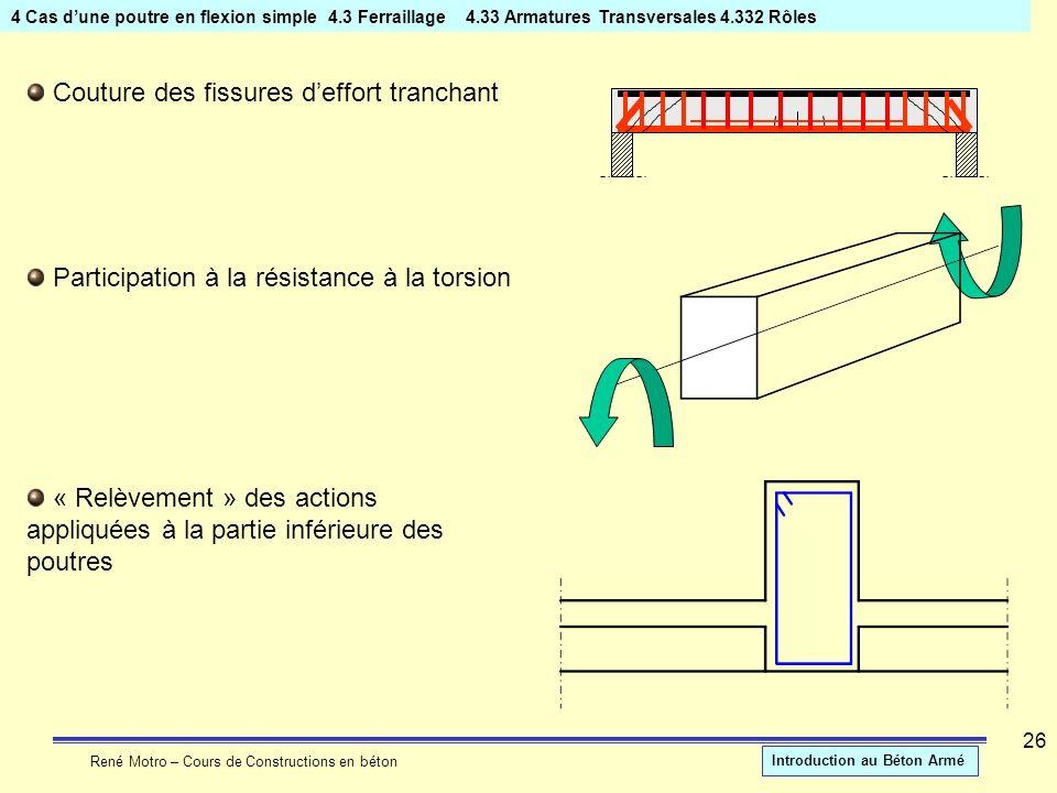 René Motro – Cours de Constructions en béton Introduction au Béton Armé 26 4 Cas dune poutre en flexion simple4.3 Ferraillage 4.33 Armatures Transvers
