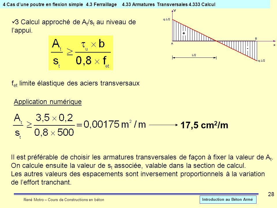 René Motro – Cours de Constructions en béton Introduction au Béton Armé 28 4 Cas dune poutre en flexion simple4.3 Ferraillage 4.33 Armatures Transvers