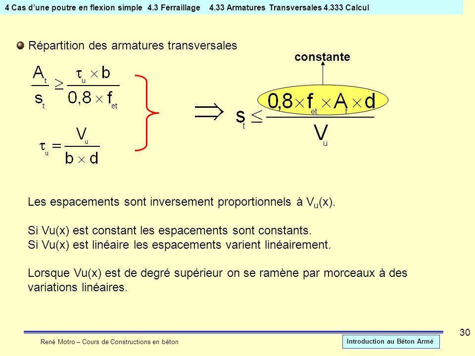 René Motro – Cours de Constructions en béton Introduction au Béton Armé 30 constante 4 Cas dune poutre en flexion simple4.3 Ferraillage 4.33 Armatures