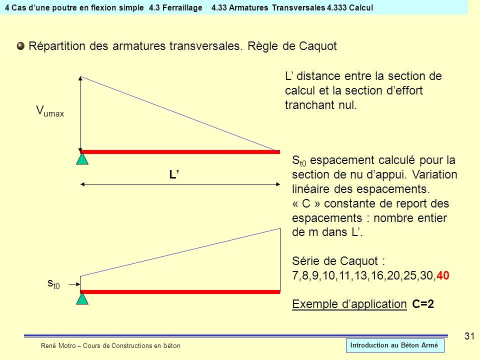 René Motro – Cours de Constructions en béton Introduction au Béton Armé 31 4 Cas dune poutre en flexion simple4.3 Ferraillage 4.33 Armatures Transvers