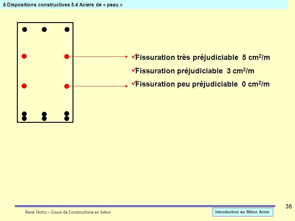 René Motro – Cours de Constructions en béton Introduction au Béton Armé 36 5 Dispositions constructives 5.4 Aciers de « peau » Fissuration très préjud