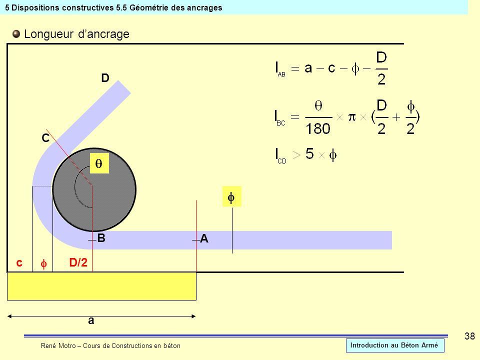 René Motro – Cours de Constructions en béton Introduction au Béton Armé 38 5 Dispositions constructives 5.5 Géométrie des ancrages Longueur dancrage A