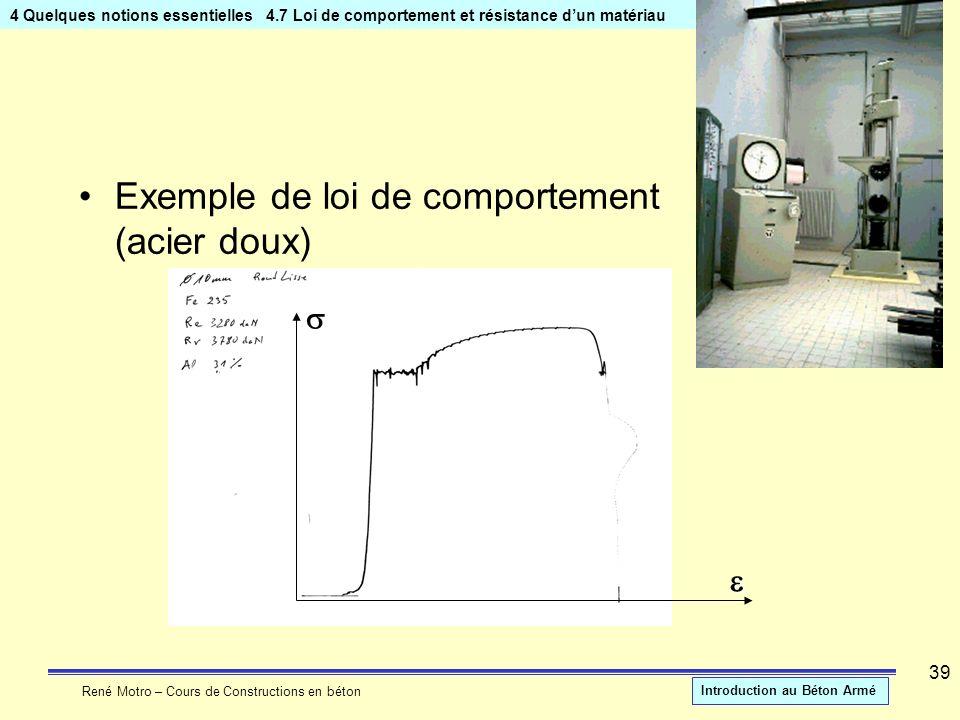 René Motro – Cours de Constructions en béton Introduction au Béton Armé 39 Exemple de loi de comportement (acier doux) 4 Quelques notions essentielles