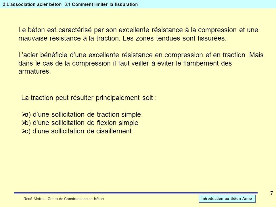 René Motro – Cours de Constructions en béton Introduction au Béton Armé 7 3 Lassociation acier béton 3.1 Comment limiter la fissuration Le béton est c