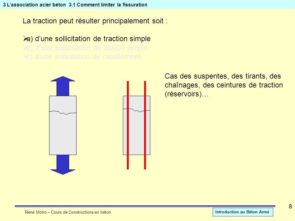 René Motro – Cours de Constructions en béton Introduction au Béton Armé 8 3 Lassociation acier béton 3.1 Comment limiter la fissuration La traction pe