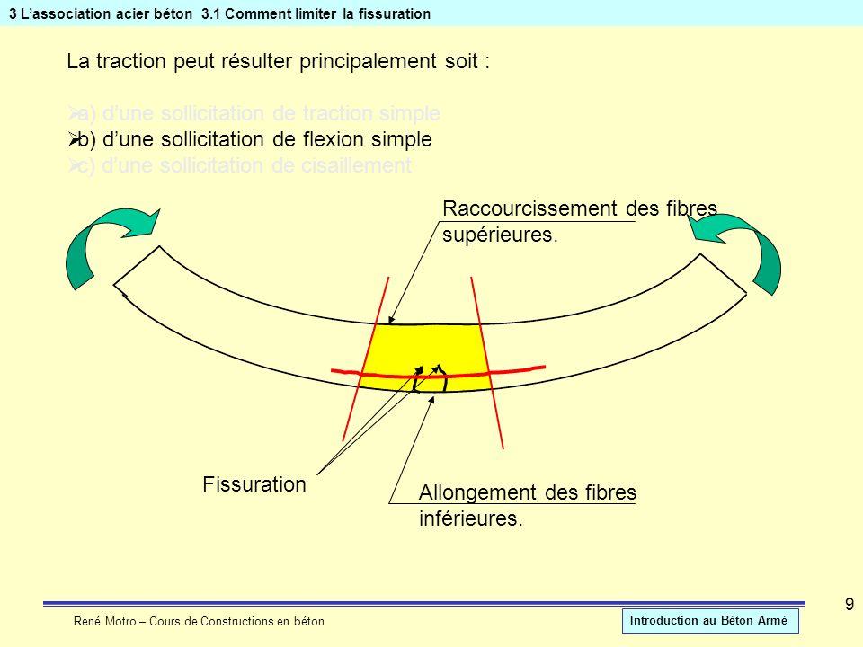 René Motro – Cours de Constructions en béton Introduction au Béton Armé 9 3 Lassociation acier béton 3.1 Comment limiter la fissuration La traction pe