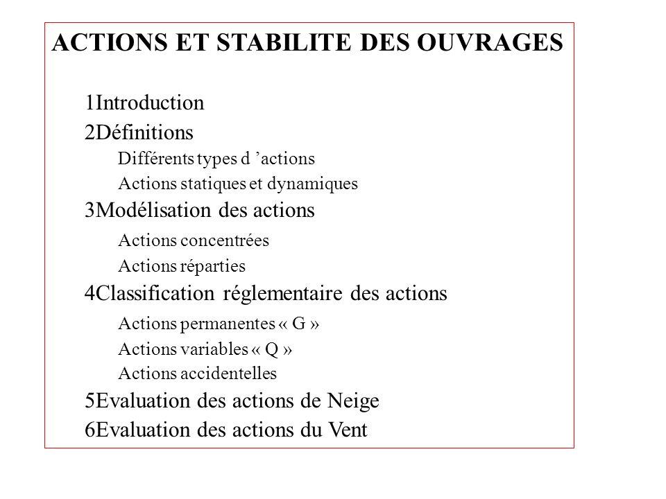 ACTIONS ET STABILITE DES OUVRAGES 1Introduction 2Définitions Différents types d actions Actions statiques et dynamiques 3Modélisation des actions Acti