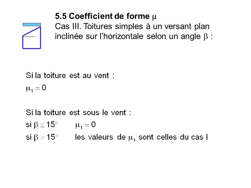 5.5 Coefficient de forme Cas III. Toitures simples à un versant plan inclinée sur lhorizontale selon un angle :