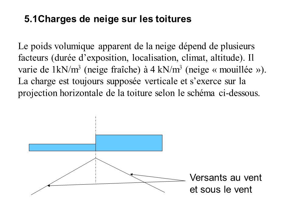 5.1Charges de neige sur les toitures Le poids volumique apparent de la neige dépend de plusieurs facteurs (durée dexposition, localisation, climat, al