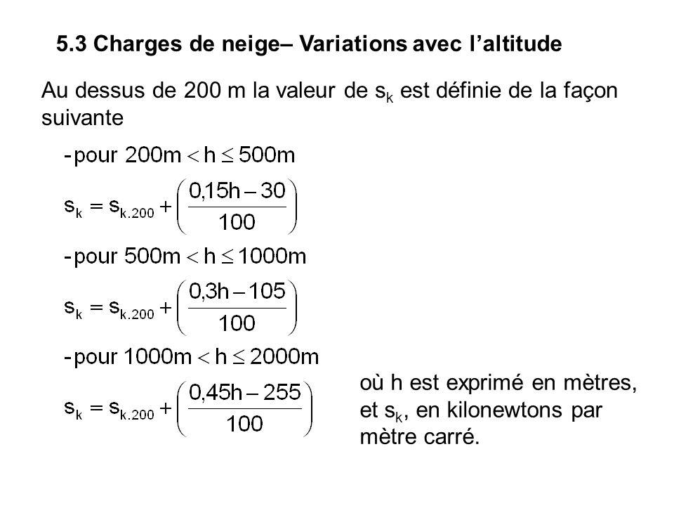 5.3 Charges de neige– Variations avec laltitude Au dessus de 200 m la valeur de s k est définie de la façon suivante où h est exprimé en mètres, et s