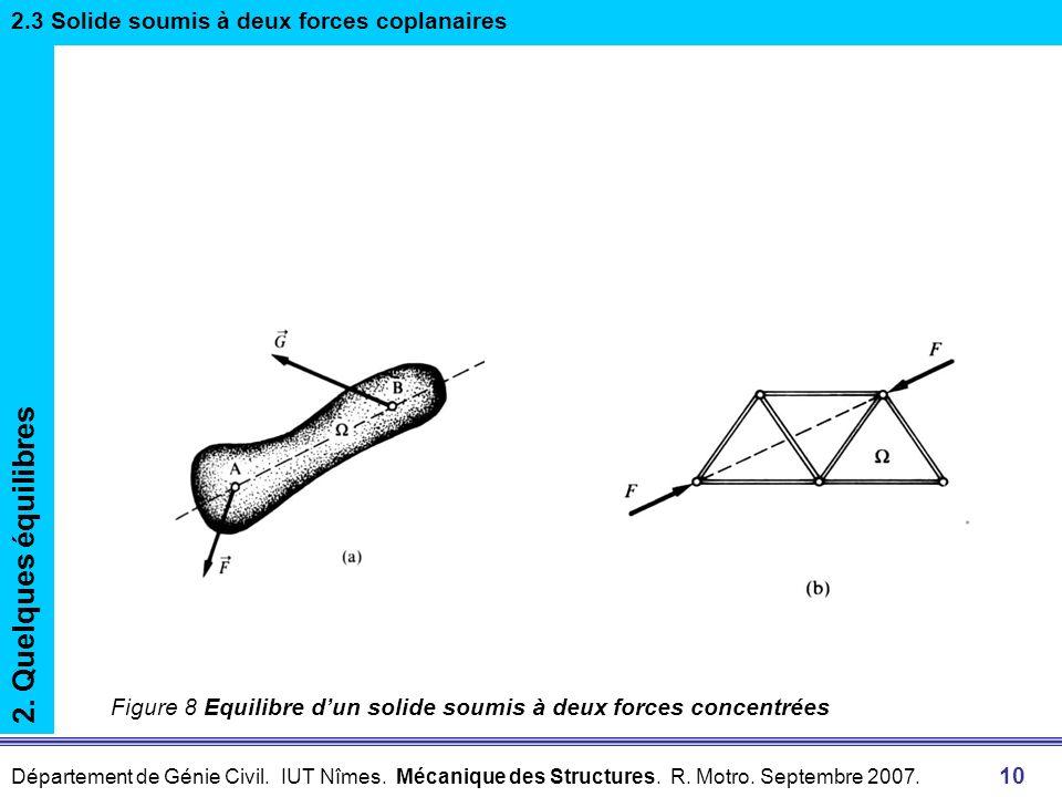 Département de Génie Civil. IUT Nîmes. Mécanique des Structures. R. Motro. Septembre 2007. 10 2. Quelques équilibres 2.3 Solide soumis à deux forces c