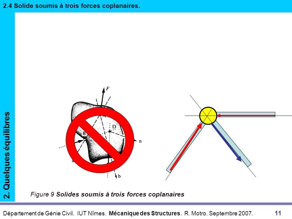 Département de Génie Civil. IUT Nîmes. Mécanique des Structures. R. Motro. Septembre 2007. 11 2. Quelques équilibres 2.4 Solide soumis à trois forces
