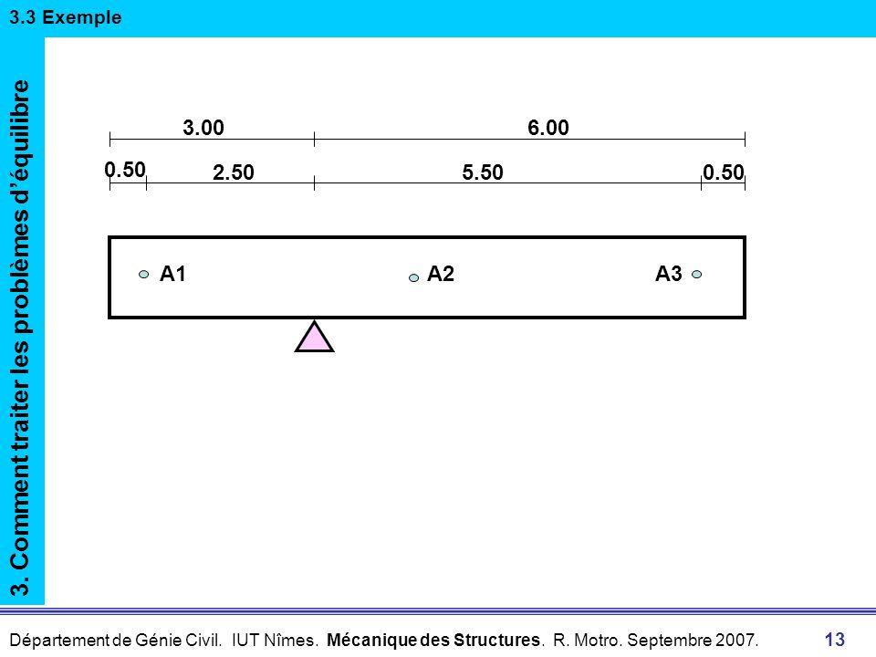 Département de Génie Civil. IUT Nîmes. Mécanique des Structures. R. Motro. Septembre 2007. 13 3.006.00 5.502.500.50 A1A2A3 3. Comment traiter les prob