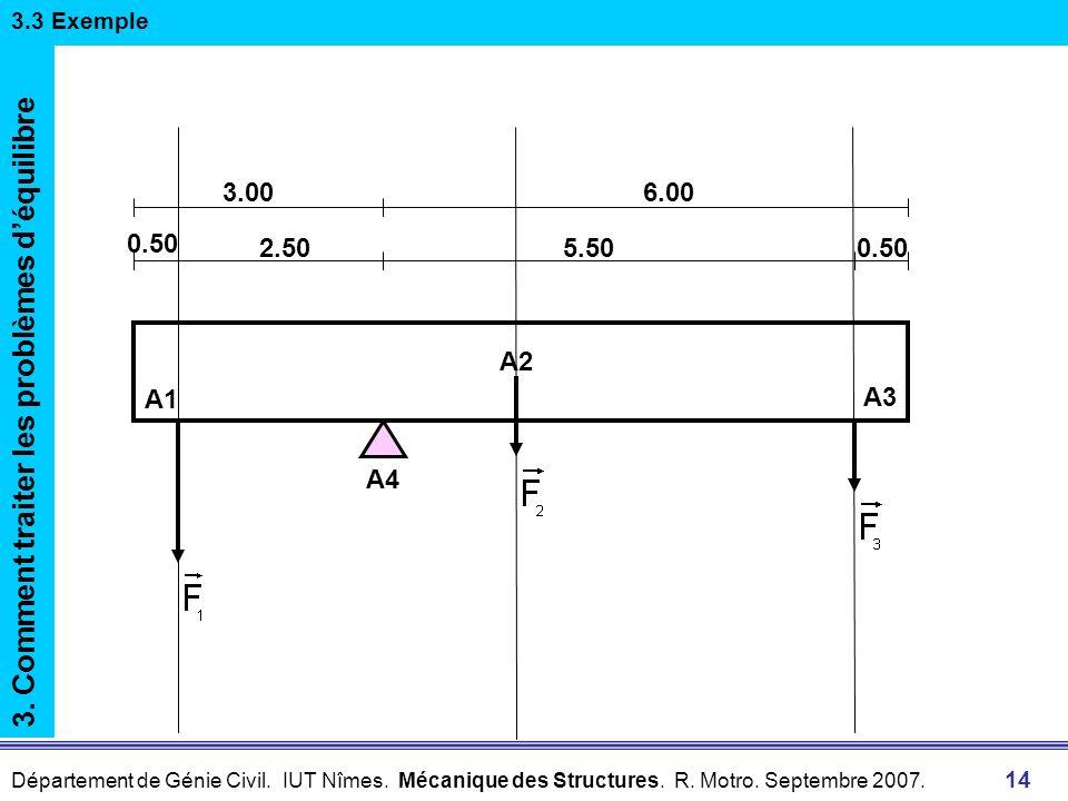 Département de Génie Civil. IUT Nîmes. Mécanique des Structures. R. Motro. Septembre 2007. 14 3.006.00 5.502.50 A3 A2 A1 0.50 A4 3. Comment traiter le