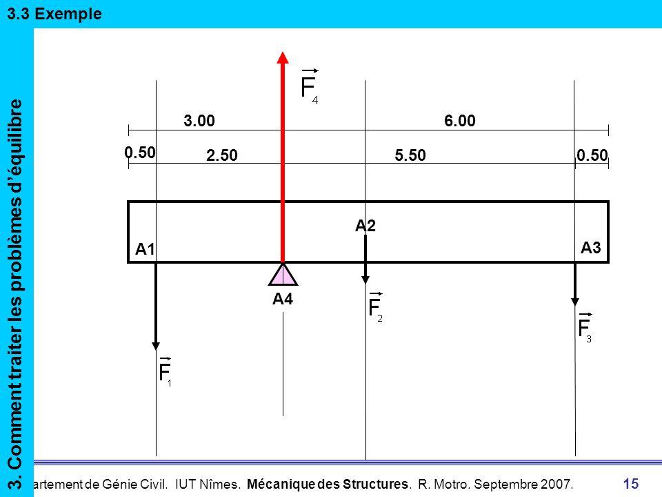 Département de Génie Civil. IUT Nîmes. Mécanique des Structures. R. Motro. Septembre 2007. 15 3.006.00 5.502.50 A3 A2 A1 0.50 A4 3. Comment traiter le