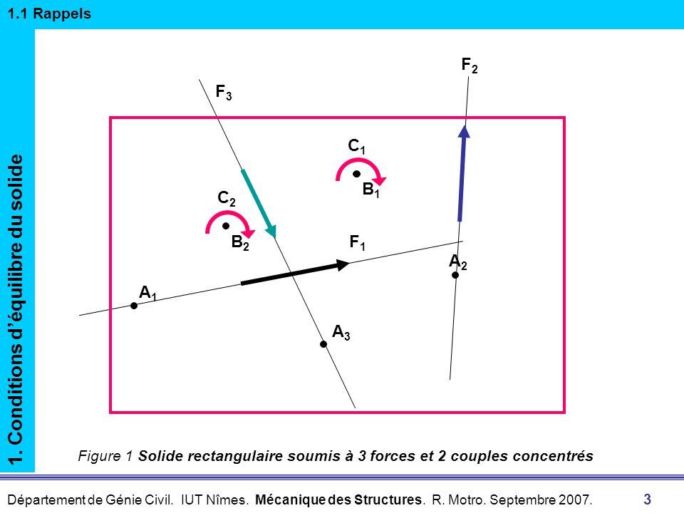 Département de Génie Civil. IUT Nîmes. Mécanique des Structures. R. Motro. Septembre 2007. 3 C1C1 B1B1 C2C2 B2B2 Figure 1 Solide rectangulaire soumis