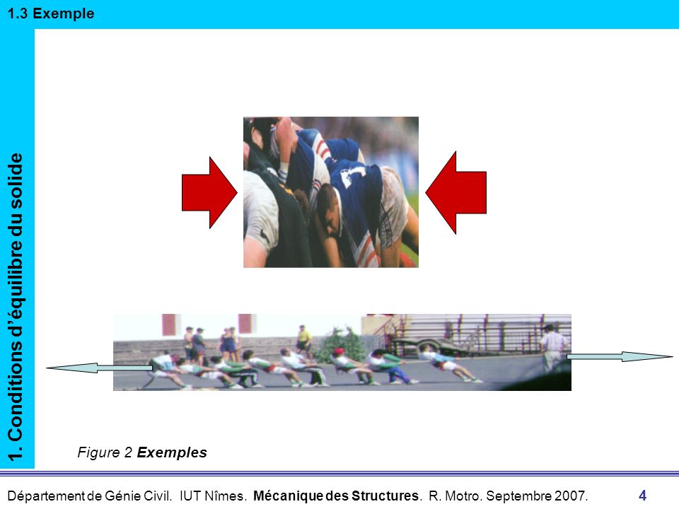 Département de Génie Civil. IUT Nîmes. Mécanique des Structures. R. Motro. Septembre 2007. 4 1. Conditions déquilibre du solide 1.3 Exemple Figure 2 E