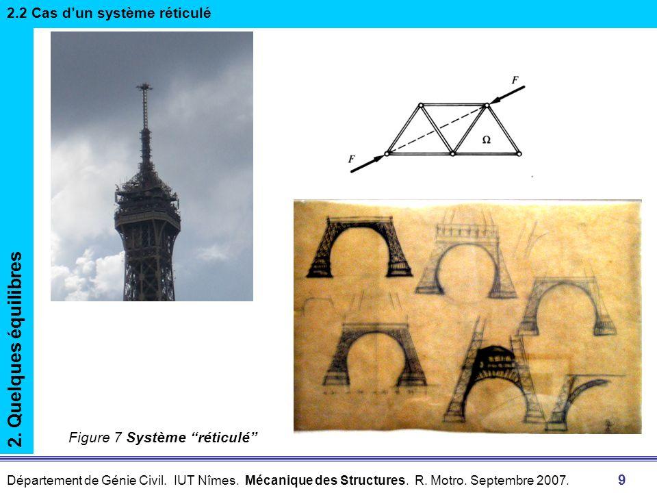 Département de Génie Civil. IUT Nîmes. Mécanique des Structures. R. Motro. Septembre 2007. 9 2. Quelques équilibres 2.2 Cas dun système réticulé Figur