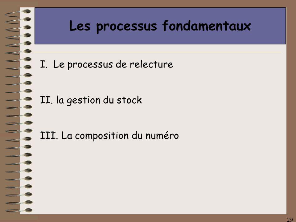 29 Les processus fondamentaux I. Le processus de relecture II.