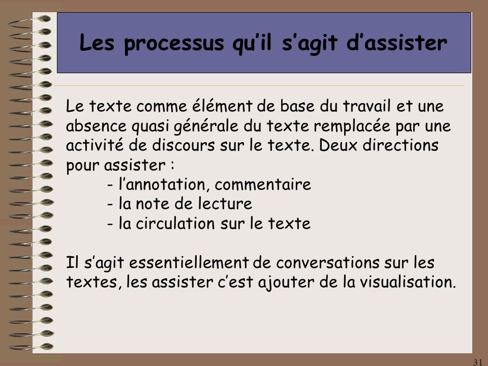 31 Les processus quil sagit dassister Le texte comme élément de base du travail et une absence quasi générale du texte remplacée par une activité de discours sur le texte.