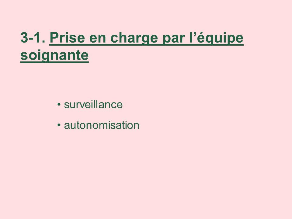 surveillance autonomisation 3-1. Prise en charge par léquipe soignante