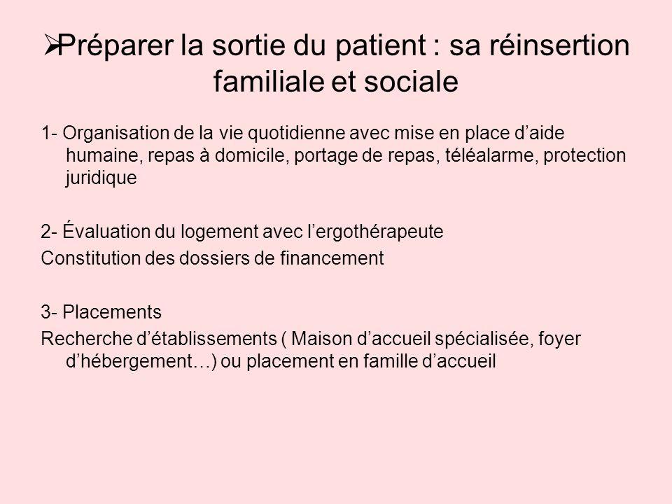 Préparer la sortie du patient : sa réinsertion familiale et sociale 1- Organisation de la vie quotidienne avec mise en place daide humaine, repas à do