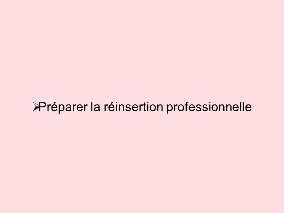 Préparer la réinsertion professionnelle